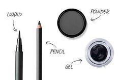 Type of eyeliner