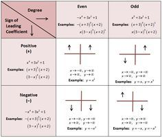 a collection of nice trigonometry word problems for beginners maths worksheets pinterest. Black Bedroom Furniture Sets. Home Design Ideas