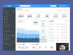 Buy on Themeforest : http://themeforest.net/item/kode-responsive-admin-dashboard-template-/10814250