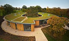 British Horse Society Head Quarters and Green Roof - British Horse Society - Wikipedia