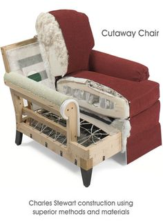 Details of Quality Construction Charles Stewart Company Furniture Modern Sofa Designs, Antique French Furniture, Diy Couch, Family House Plans, Sofa Frame, Loveseat Slipcovers, Upholstered Furniture, Furniture Companies, Table Plans
