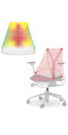 suspension of the SAYL chair Sayl Chair, Work Chair, Herman Miller, Modern Chairs, All Modern, Chair Design, Xmas, Inspiration, 3d