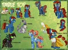 Commission: Tabletop Reference Sheet by Kazziepones on DeviantArt