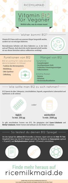 Vitamin B12 - dieses supermystische Vitamin, das Veganer unbedingt supplementieren müssen. Diese Infografik klärt auf - klick dich durch zum Ricemilkmaid Blog für mehr Infos. ♥