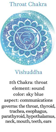 °Throat Chakra Description