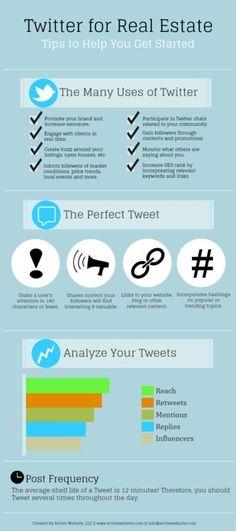 Twitter tips for real estate