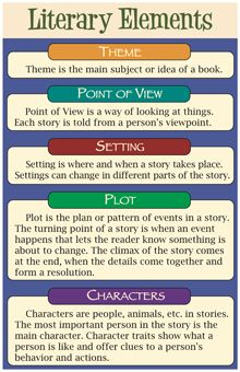 Literary Elements Literature Pinterest Literary Elements