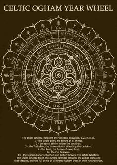 Celtic Symbols, Celtic Knot, Mayan Symbols, Egyptian Symbols, Ancient Symbols, Ogham Alphabet, Vikings, Les Runes, Art Ancien
