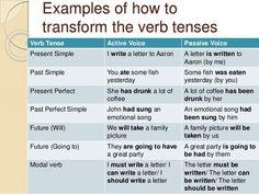 10 Idees De Grammaire La Voix Passive Voix Grammaire Voix Active