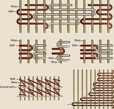 Rag rug weaving frame navajo rug weaving and design – indiana watson s indian weaving Navajo Weaving, Weaving Art, Loom Weaving, Tapestry Weaving, Motif Navajo, Navajo Rugs, Weaving Textiles, Weaving Patterns, Weaving Wall Hanging