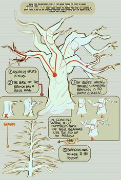 "thundercluck-blog: ""Hey friends! It's Meg here for TUTOR TUESDAY! Today is part one of drawing trees. I'll do a tutorial on painting trees next time! This was a recommended tutorial, and if you have any tutorials you'd like to see just send em in..."