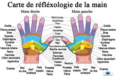 Hand Reflexology Chart White canvas print by Peter Hermes Furian. Bring your artwork to life with the texture and depth of a stretched canvas print. Your image gets printed onto one of our premium… Getting A Massage, Good Massage, Plexus Solaire, Lymphatic Drainage Massage, Hand Reflexology, Canvas Art, Canvas Prints, Massage Benefits, Massage Therapy