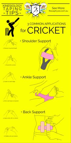 Kinesiology Taping Tips For CRICKET #Infographic
