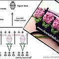 Point petites fleurs au crochet + pattern