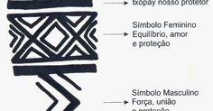A pintura corporal tem grande valor cultural para os pataxós, pois representa p. Indian Patterns, Tribal Patterns, Graphic Patterns, Tribal Tattoos, Tatoos, Yanomami, Arm Tats, Makeup Wipes, Henna Tattoo Designs