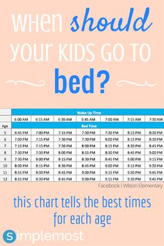0992683f0 Are your kids getting enough sleep each night? This table will tell you the  best