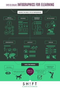 How to Make Infographics Work for eLearning Courses (Tips and Tricks)