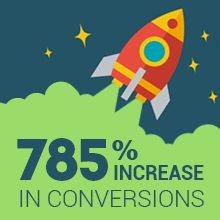 Case Study – How I Increased Conversions by 785% in One Day (Without A/B Testing)