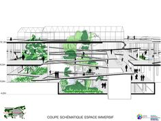 Love Drawing and Design? Finding A Career In Architecture - Drawing On Demand Plan Concept Architecture, Stairs Architecture, Architecture Graphics, Green Architecture, Landscape Architecture, Architecture Design, Sections Architecture, Public Architecture, Ramp Design