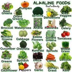 Even more alkaline foods. INFLAMMATION cannot live in a highly Alkaline bloodstream! And Inflammation cannot exist when our immune systems are healthy. The top 10 Alkaline foods: 1. Spinach 2. Cucumbers 3. Celery 4. Almonds 5. Lemons/Limes 6. Alfalfa Sprouts 7. Asparagus 8. Apples 9. Garlic 10. Grapefruit Also ALL LEAFY greens are highly alkaline, such as Swiss Chard, Kale, etc.,.