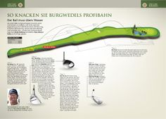 0140 Golf Course # infographic