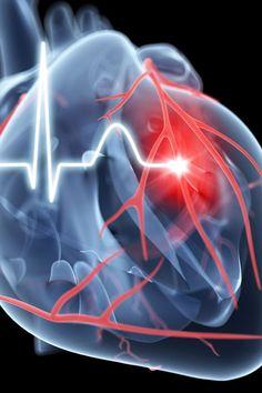 Why Do COPD and Heart Failure Go Hand in Hand?