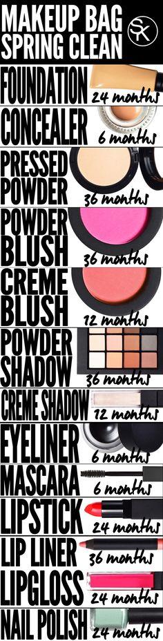 Makeup Life Span Guide