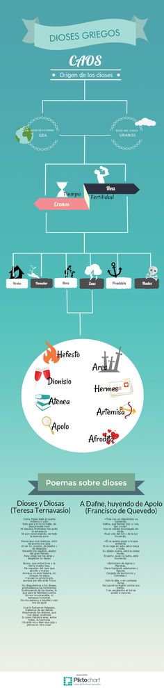 Dioses Griegos | Piktochart Infographic Editor