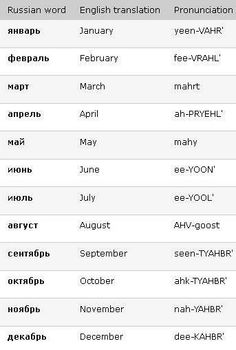 russian language word charts | Source: http://masterrussian.com/vocabulary/russian_months.htm