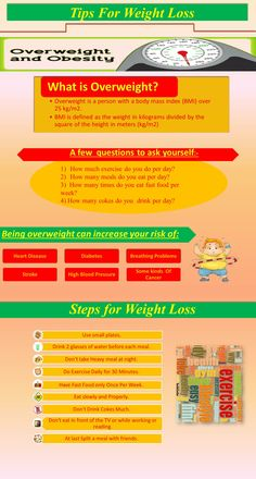 Best way to lose fat and gain muscle mass picture 3