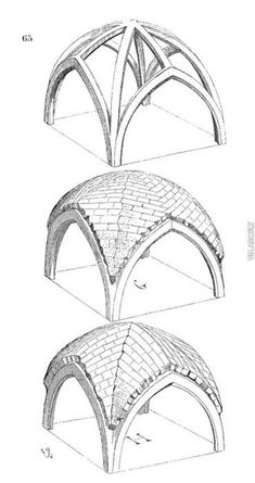 top, roof drawing 30 Geodesic Dome Ideas for Greenhouse, Chicken Coops, Escape Pods, etc. Architecture Antique, Art Et Architecture, Architecture Concept Drawings, Islamic Architecture, Classical Architecture, Historical Architecture, Architecture Details, Renaissance Architecture, Geodesic Dome