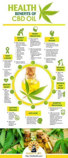 Health benefits of #cbd