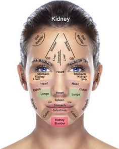 Reflexology chart of the face (for acupressure & acupuncture) Wykres refleksologii twarzy (do akupresura i akupunktura) Gesicht Mapping, Diy Beauty Tutorials, Salud Natural, Acupressure Points, Acupuncture Points, Acupressure Therapy, The Face, Massage Therapy, Skin Care Products