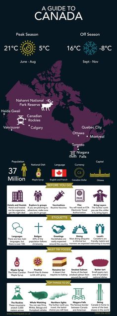 Travel Canada Winter Adventure Ideas For 2019 – Best Travel Destinations Moving To Canada, Canada Travel, Canada Winter, Holidays In Canada, Canada Summer, Calgary, Voyage Canada, Montreal Botanical Garden, Tips