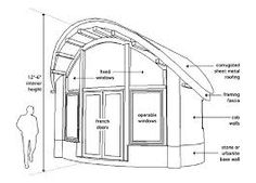 cob houses - Hledat Googlem
