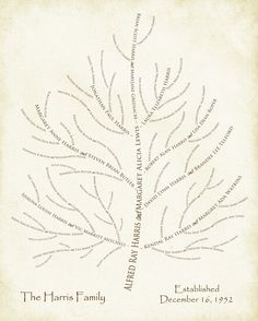 My Branches.com--Custom Family Art Work.  The perfect meaningful gift.  Family History made into a work of art.  #familytree #familytreeart #gift #familyhistory #treeart
