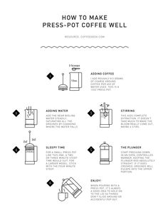 How to make press-pot coffee well