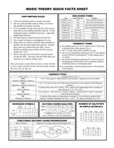 Resultado de imagen para music theory cheat sheet