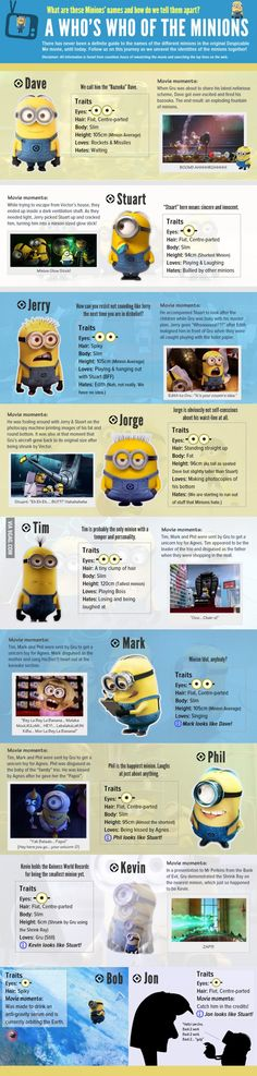 A Who's Who of the Minions.gosh I love minions.I wish I had minions.seriously someone give me minions! Humor Minion, Minions Quotes, Funny Minion, Minion Sayings, Minions Love, My Minion, Minion Names, Minions Minions, Minion Stuff