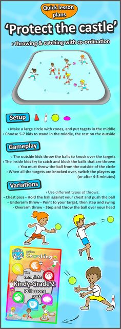 How to teach catching skills & The best PE lesson ideas - Develop your kids throwing and catching with this awesome game & Protect the castle & Check out the site for more sport activities Gym Games For Kids, Exercise For Kids, Best Kids Games, Superhero Games For Kids, Football Games For Kids, Sports Day Games, Camping Games Kids, Summer Camp Games, Summer Camp Activities