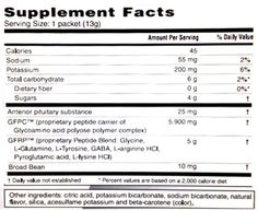Nature's Youth RSF ® has been shown in clinical studies to improve natural HGH levels that decline as we age. Prior buying the RSF by Nature's Youth, check its supplements facts for assurance. For details visit the link http://naturesyouth.com/products-page/anti-aging/rsf/