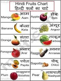 Image Result For 5 Fruit Name In English Hindi Worksheets Hindi