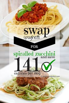 part 2 of how to make the perfect meal plan. Using MyFitnessPal and some of our tricks to make a delicious, nutritious, sustainable meal plan. Healthy Junk Food, How To Plan, How To Make, Zucchini, Meal Planning, Delish, Spaghetti, Salad, Meals