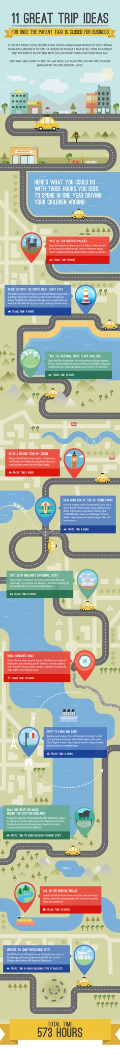 11 Great Trip Ideas: For Once Parent Taxi Is Closed For Business #Infographic…