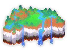 Minecraft landscape Comforters by danipiscitello - Queen: x Minecraft Posters, Minecraft Art, Ipad 4, Ipad Case, Laptop Decal, Laptop Skin, Vibrant Colors, Photographic Prints, Art Prints