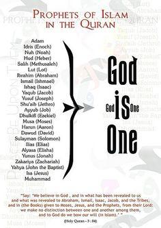 Prophets in Islam.