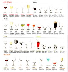 Pick The Right Glass That Suites To Your Drinks.