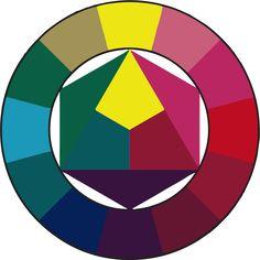 Coloração Pessoal - Faça o teste e descubra a sua - Alice M Estilo