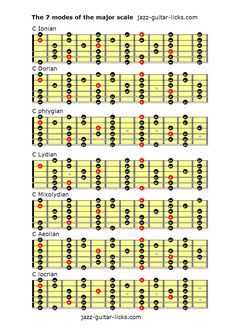 The 7 modes of the major scale – Guitar Ideas Guitar Scales Charts, Guitar Chords And Scales, Jazz Guitar Chords, Jazz Guitar Lessons, Music Theory Guitar, Guitar Tabs Songs, Guitar Chords Beginner, Music Chords, Guitar Chord Chart