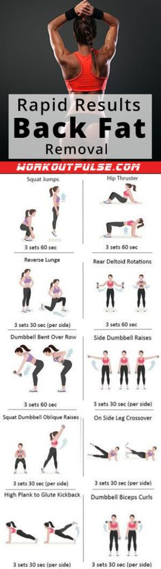 Back Fat Exercises